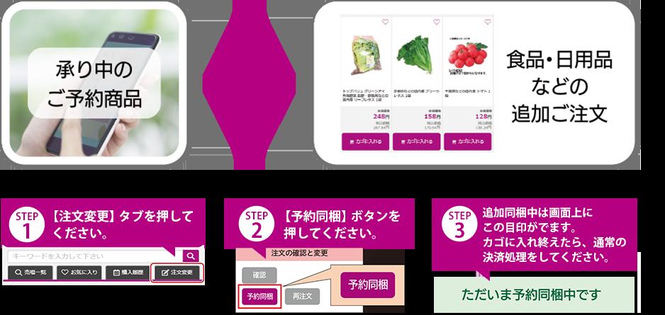 承り中のご予約商品+食品・日用品などの追加ご注文 STEP1:【注文変更】タブを押してください。 STEP2:【予約同梱】ボタンを押してください。 STEP3:追加同梱中は画面上にこの目印がでます。カゴに入れ終えたら、通常の決済処理をしてください。