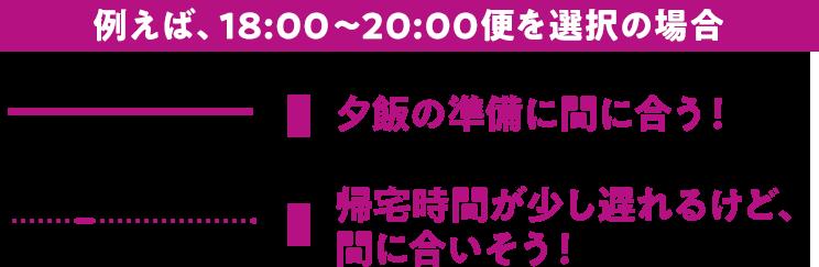 例えば、18:00〜20:00便を選択の場合